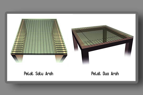 Perbedaan One way slab dan two way slab