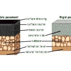 flexible pavement vs rigid pavement