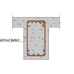 selimut beton adalah