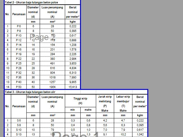 tabel berat besi beton SNI