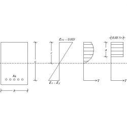 desain balok beton bertulang